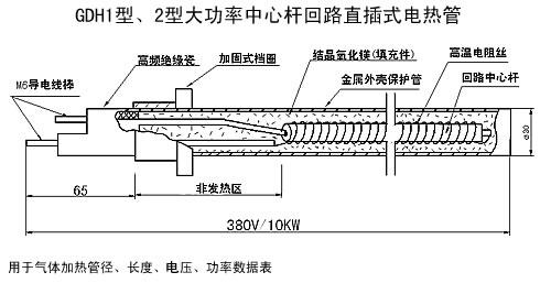 单端大功率电加热棒(配置大功率电炉)